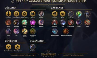TFT Yama 10.7