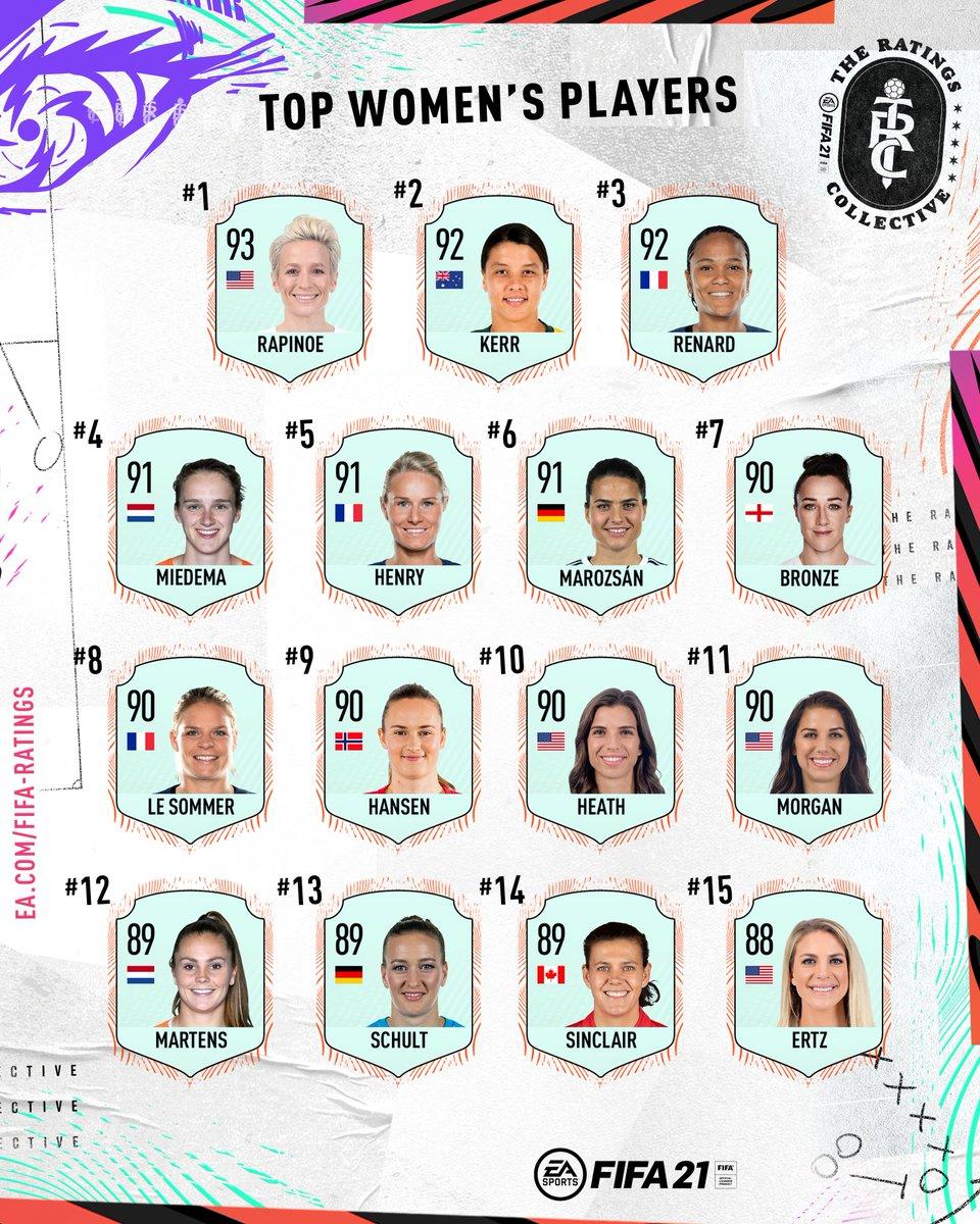 FIFA 21'in en iyi kadın oyuncuları belli oldu! Zirve Rapinoe'nin!