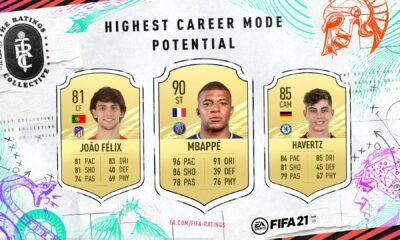 FIFA 21'in kariyer modunda en çok potansiyeli sahip oyuncular belli oldu