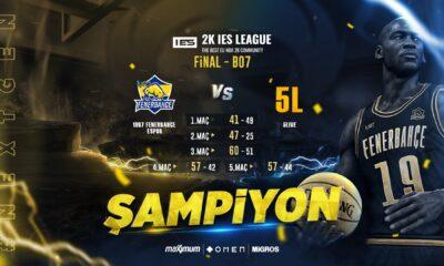 Fenerbahçe Espor NBA2K
