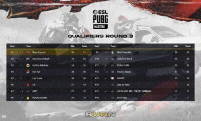 PUBG Masters Qualifiers
