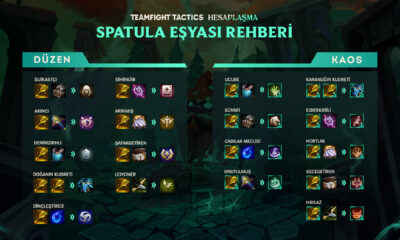 Teamfight Tactics 11.9