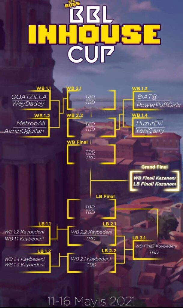 BBL Esports Inhouse Cup