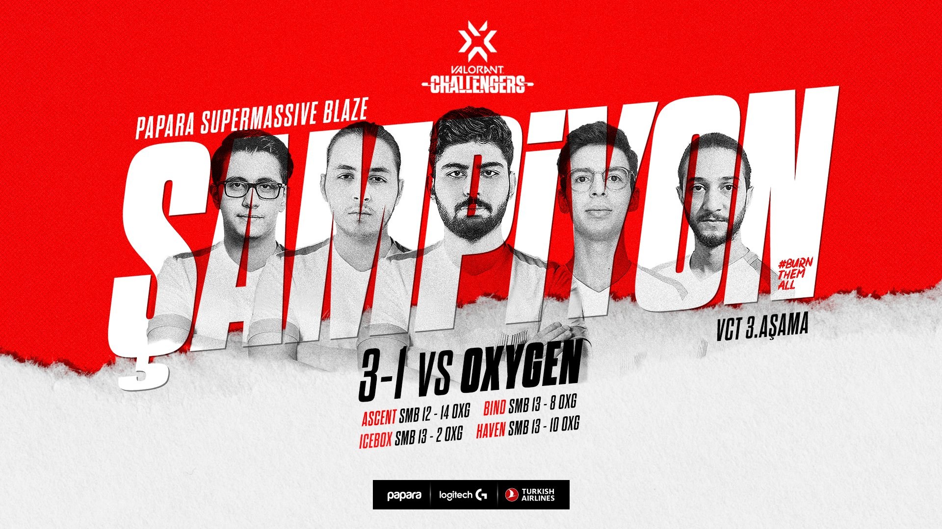 VCT 3 Challengers 1 Türkiye