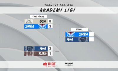 2021 Akademi Ligi Finali