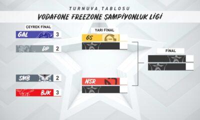 2021 VFŞL Çeyrek final 1