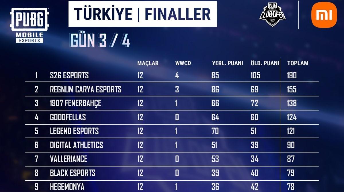 PMCO Türkiye