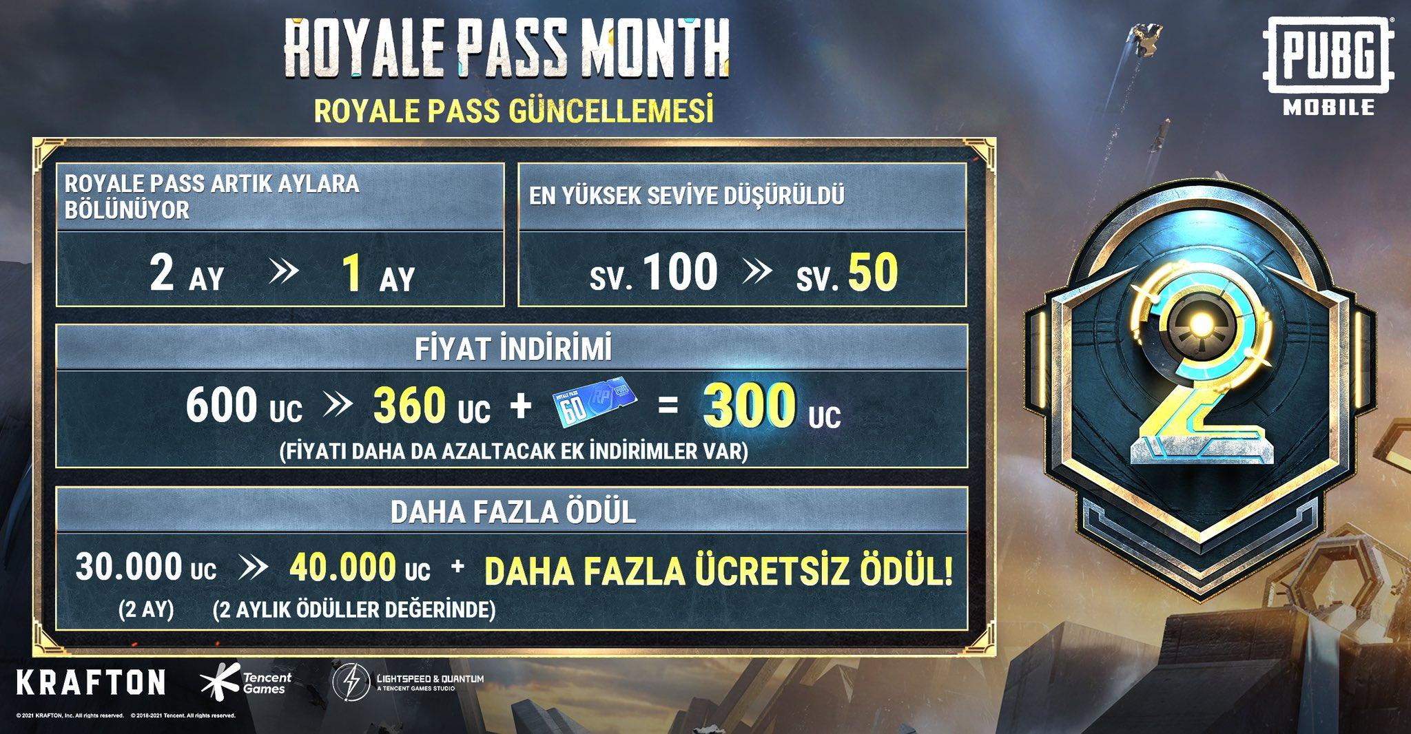 PUBG Mobile Royale Pass