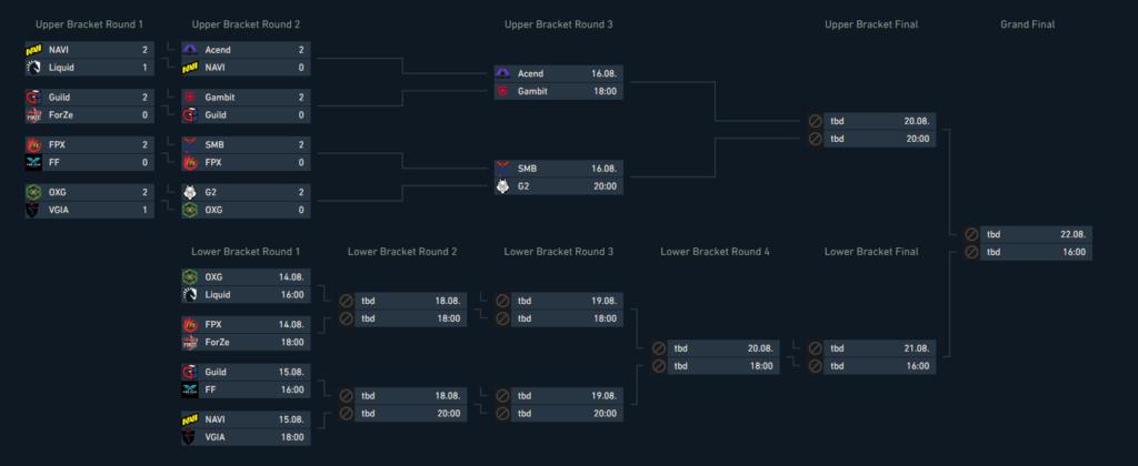 VCT aşama 3 EMEA playoff