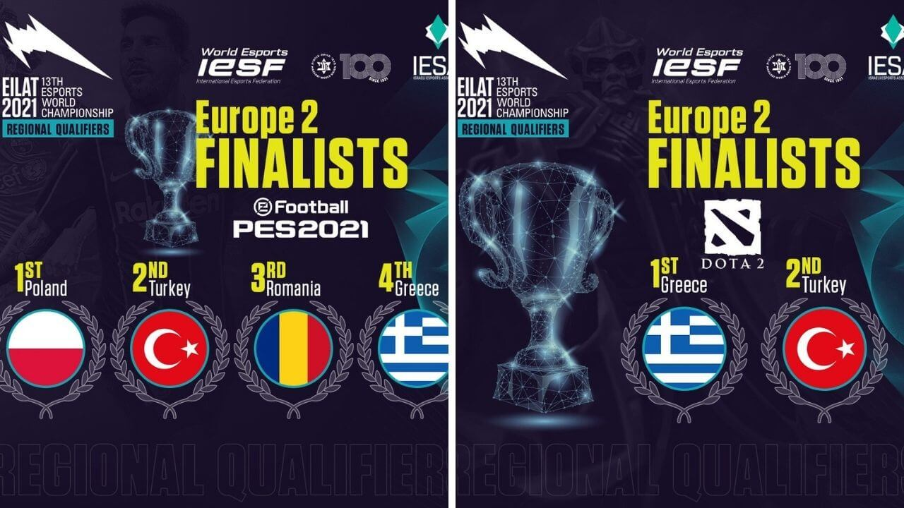 Türkiye Dota 2 ve PES 21 milli takımı Espor Dünya Şampiyonası finallerinde