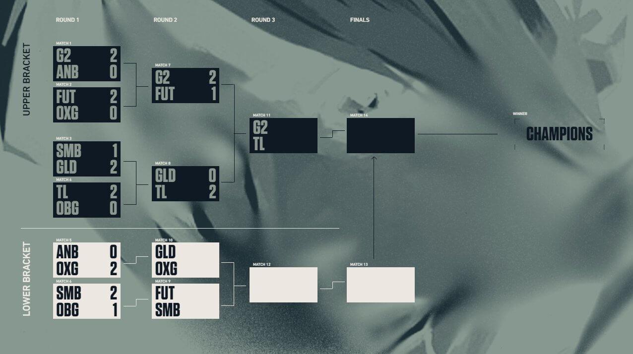 VCT 2021: EMEA Last Chance Qualifier ilk hafta sona erdi